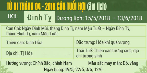 tu-vi-tuoi-hoi-thang-04-am-lich