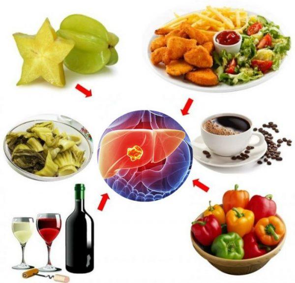 Cách ăn uống cho người mắc gan nhiễm mỡ
