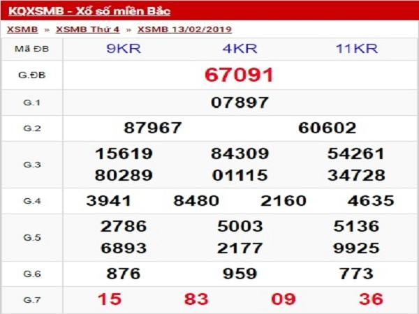 Chốt dự đoán kqxsmb ngày 15/02 siêu chuẩn chính xác