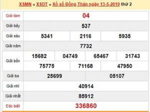 Phân tích soi cầu dự đoán lô tỉnh Đồng tháp ngày 20/05 chuẩn xác