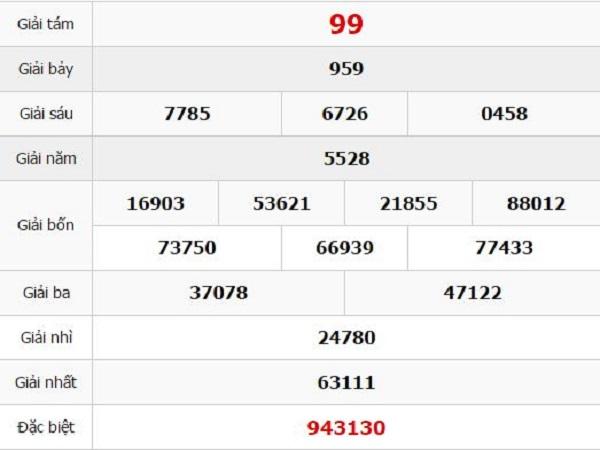 Phân tích kết quả xổ số Gia Lai ngày 09/08 nhanh chóng chính xác