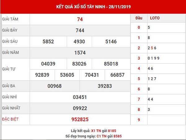 Phân tích kết quả SX Tây Ninh thứ 5 ngày 05-12-2019