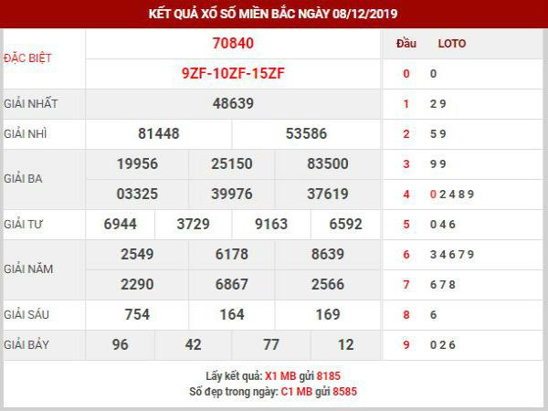 Dự đoán kết quả XSMB Vip ngày 09/12/2019