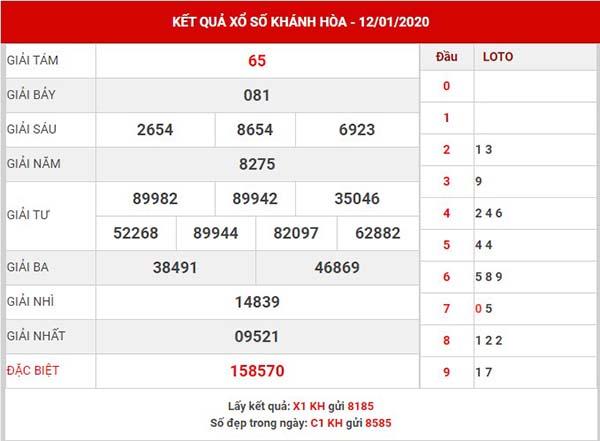 Soi cầu kết quả SX Khánh Hòa thứ 4 ngày 15-1-2020
