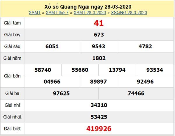 Phân tích XSQNG 25/4/2020 - KQXS Quảng Ngãi thứ 7