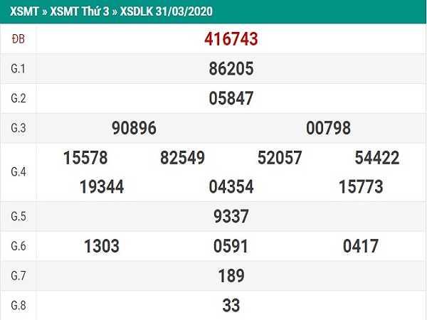 Phân tích xổ số Đắc Lắc- KQXSDL ngày 28/04/2020 hôm nay