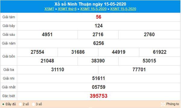 Dự đoán XSNT 22/5/2020 - KQXS Ninh Thuận thứ 6