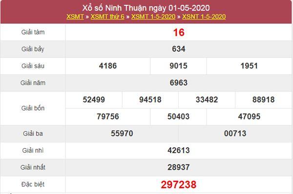 Soi cầu KQXS Ninh Thuận 8/5/2020 - KQXSNT thứ 6