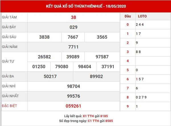 Thống kê SX Thừa Thiên Huế thứ 2 ngày 18-5-2020