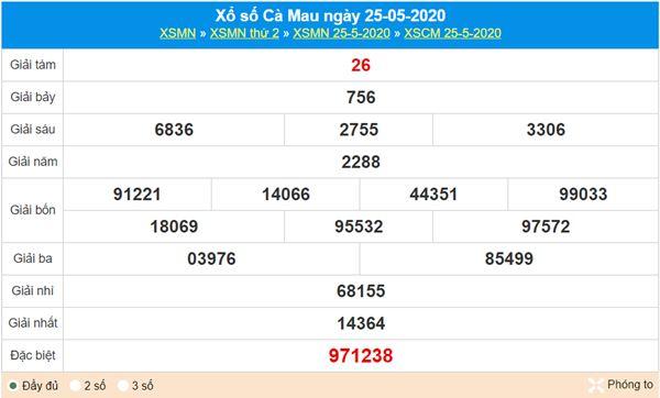 Dự đoán XSCM 1/6/2020 chốt KQXS Cà Mau thứ 2