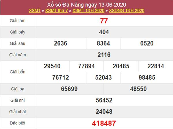 Dự đoán XSDNG 17/6/2020 chốt KQXS Đà Nẵng thứ 4