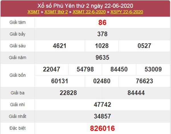 Dự đoán XSPY 29/6/2020 chốt KQXS Phú Yên chuẩn xác