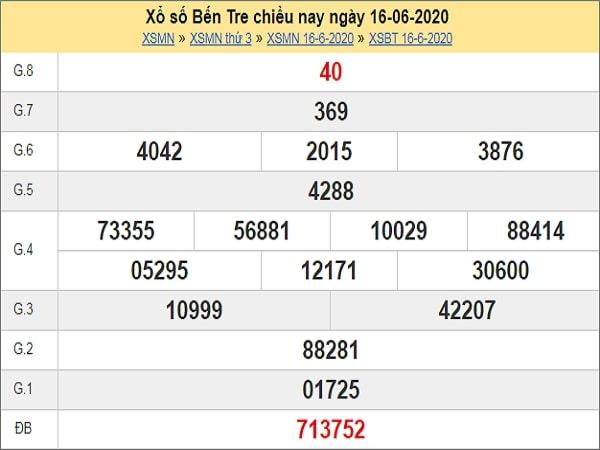 Dự đoán xổ số Bến Tre 23-06-2020