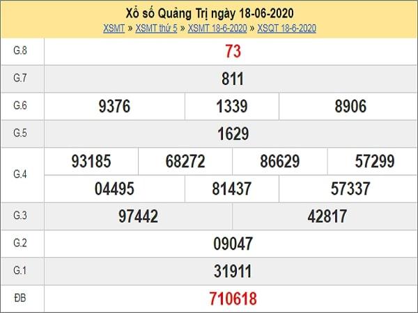 Phân tích XSQT 25/6/2020