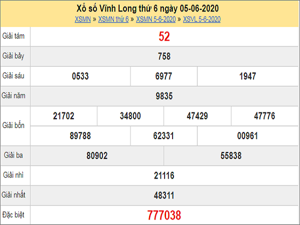 Phân tích XSVL 12/6/2020