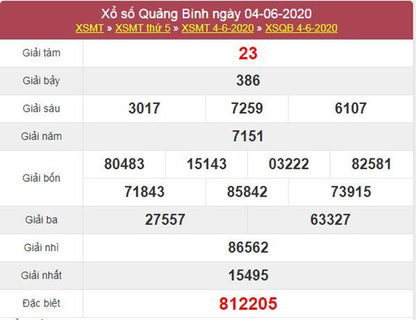 Thống kê XSQB 11/6/2020 chốt KQXS Quảng Bình thứ 5
