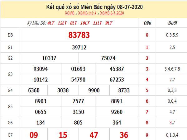 Soi cầu bạch thủ KQXSMB- xổ số miền bắc  thứ 5 ngày 09/07/2020