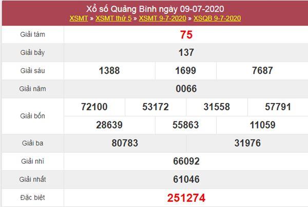 Thống kê XSQB 16/7/2020 chốt KQXS Quảng Bình thứ 5