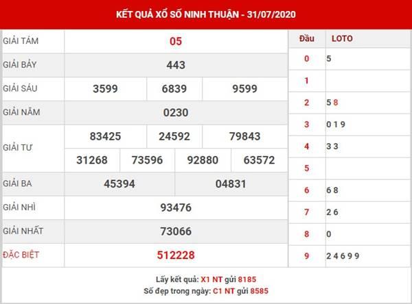 Dự đoán SX Ninh Thuận thứ 6 ngày 7-8-2020