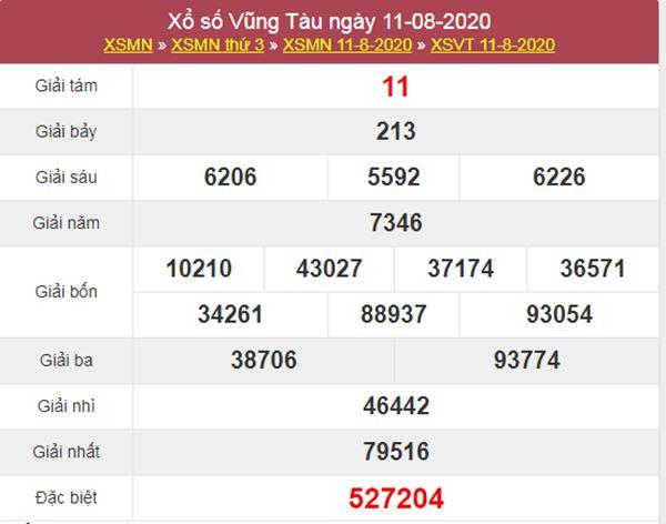 Soi cầu KQXS Vũng Tàu 18/8/2020 thứ 3 siêu chuẩn