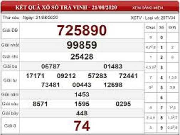 Tổng hợp thống kê KQXSTV- xổ số trà vinh thứ 6 ngày 28/08 hôm nay