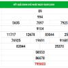 Phân tích KQXSKH ngày 23/09/2020 - xổ số khánh hòa thứ 4