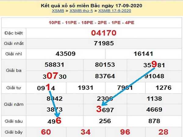 Phân tích KQXSMB ngày 18/09 - xổ số miền bắc thứ 6 tỷ lệ trúng cao