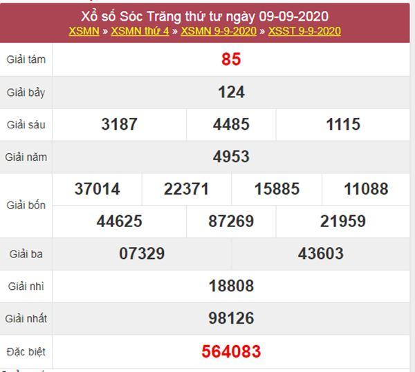 Phân tích XSST 16/9/2020 chốt số Sóc Trăng thứ 4 cực chuẩn