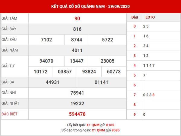 Soi cầu kết quả sổ xố Quảng Nam thứ 3 ngày 6-10-2020