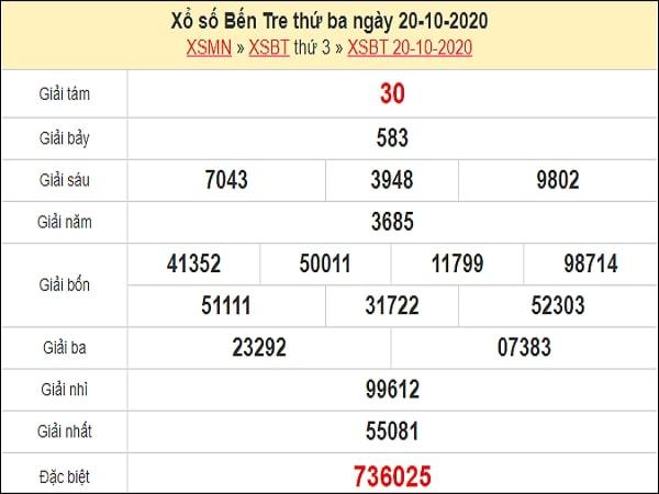 Dự đoán XSBT 27/10/2020