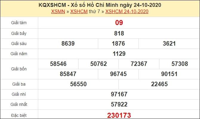 Phân tích XSHCM 26/10/2020