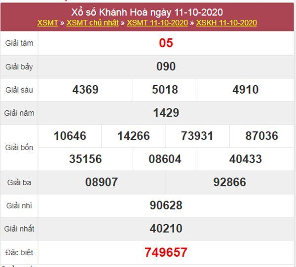 Phân tích XSKH 14/10/2020 chốt lô Khánh Hòa thứ 4 tỷ lệ trúng cao