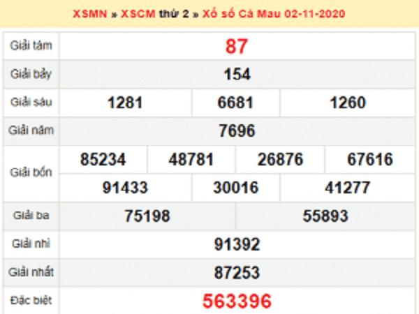 Phân tích XSCM ngày 09/11/2020- xổ số cà mau chính xác