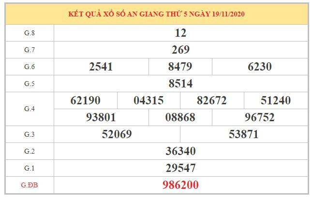 Phân tích KQXSAG ngày 26/11/2020 dựa trên kết quả kì trước