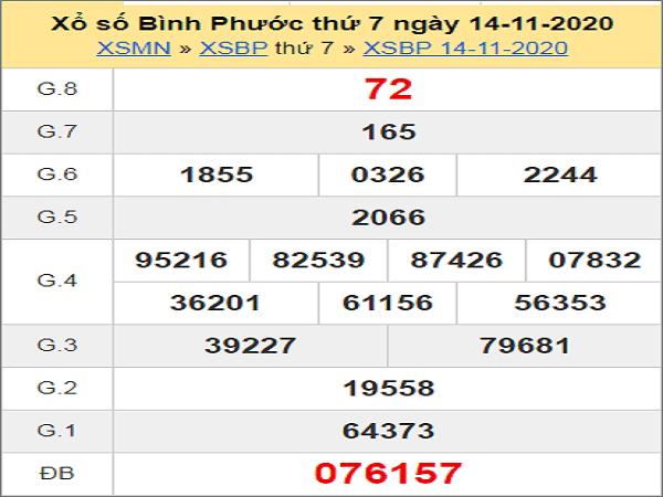 Phân tích KQXSHBP ngày 21/11/2020- xổ số bình phước