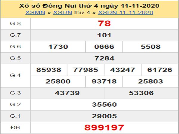 Phân tích XSDN ngày 18/11/2020- xổ số đồng nai chắc trúng