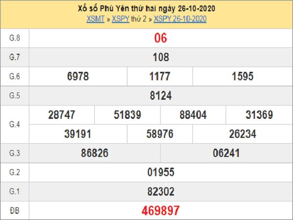 Phân tích KQXSPY ngày 02/11/2020- xổ số phú yên cụ thể