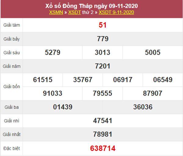 Phân tích XSDT 16/11/2020 chốt số Đồng Tháp thứ 2 tỷ lệ trúng cao