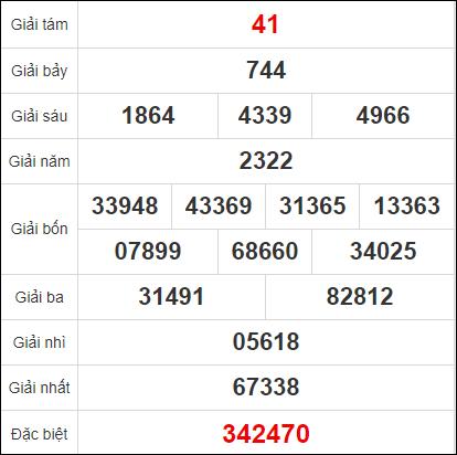 Quay thử xổ số Đồng Nai ngày 18/11/2020