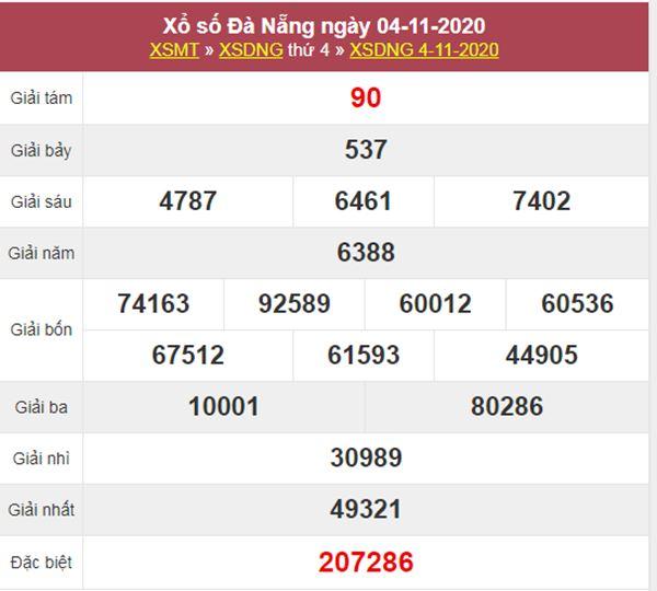 Thống kê XSDNG 7/11/2020 chốt lô VIP Đà Nẵng thứ 7