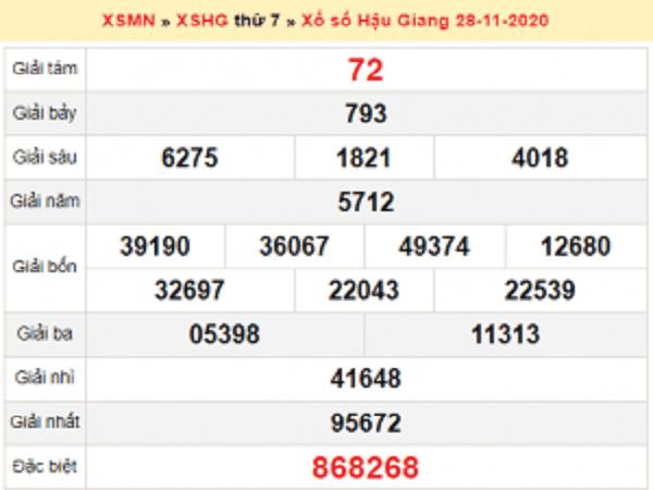 Nhận định XSHG ngày 05/12/2020- xổ số hậu giang cùng chuyên gia