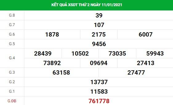 Soi cầu dự đoán XS Đồng Tháp Vip ngày 18/01/2021
