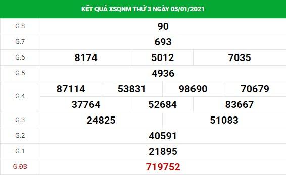 Phân tích kết quả XS Quảng Nam ngày 12/01/2021