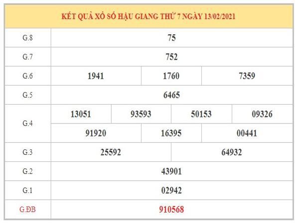 Phân tích KQXSHG ngày 20/2/2021 dựa trên kết quả kỳ trước