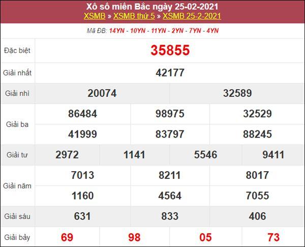 Dự đoán XSMB ngày 26/2/2021 chốt lô VIP miền Bắc thứ 6