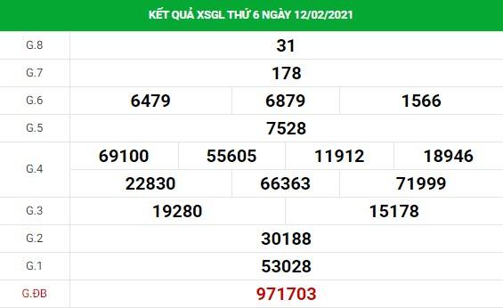 Phân tích kết quả XS Gia Lai ngày 19/02/2021