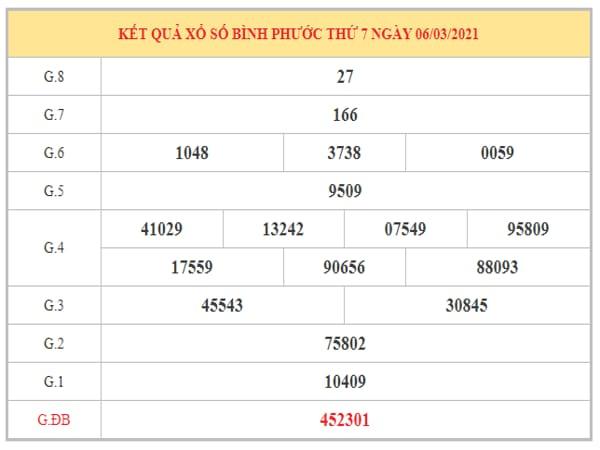 Dự đoán XSBP ngày 13/3/2021 dựa trên kết quả kì trước