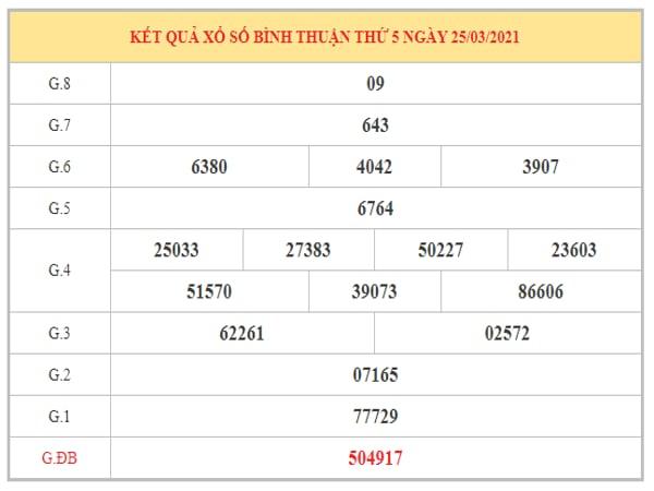 Soi cầu XSBT ngày 1/4/2021 dựa trên kết quả kì trước