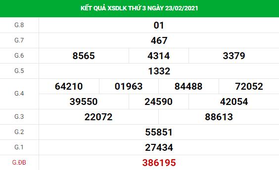 Phân tích kết quả XS Daklak ngày 02/03/2021