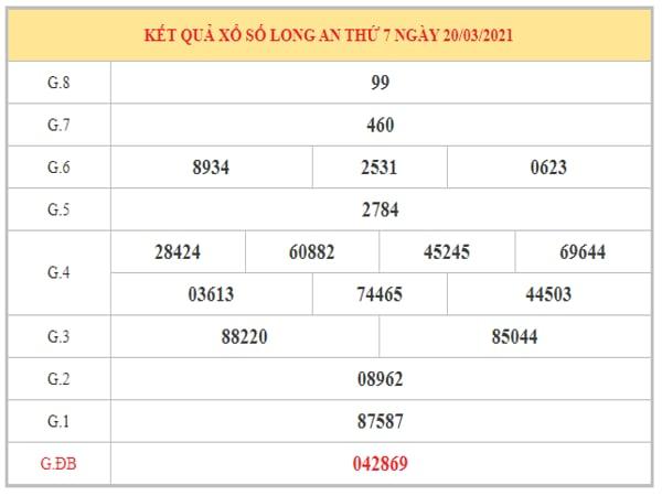 Dự đoán XSLA ngày 27/3/2021 dựa trên kết quả kì trước
